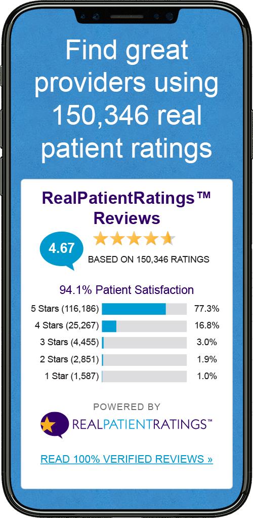 RealPatientRatings Widget Shows Average Patient Satisfaction is 94%